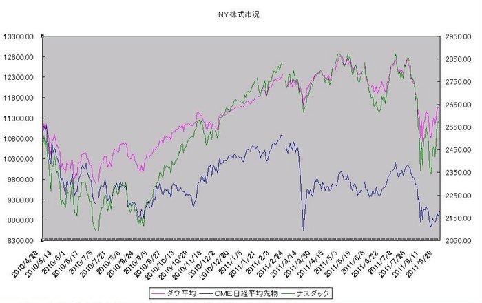ny_stock_20110901.jpg