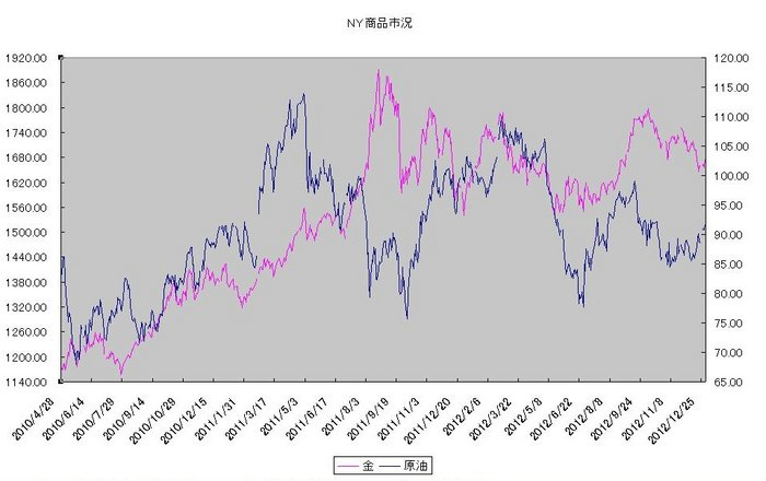 ny_commodity_20130101.jpg