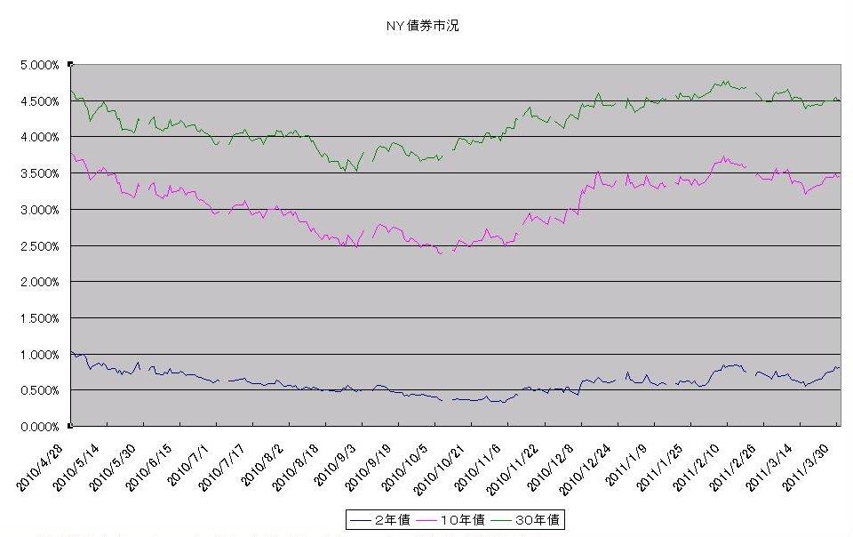 http://kawaseshijima.odayakaan.com/images/ny_bond_20110401.jpg