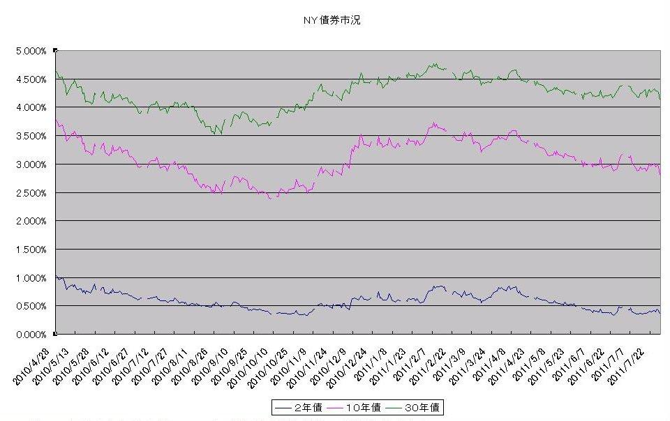 http://kawaseshijima.odayakaan.com/images/ny_bond_20110801.jpg