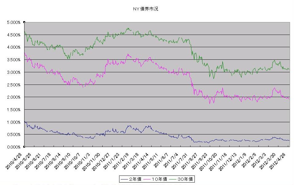 http://kawaseshijima.odayakaan.com/images/ny_bond_20120501.jpg