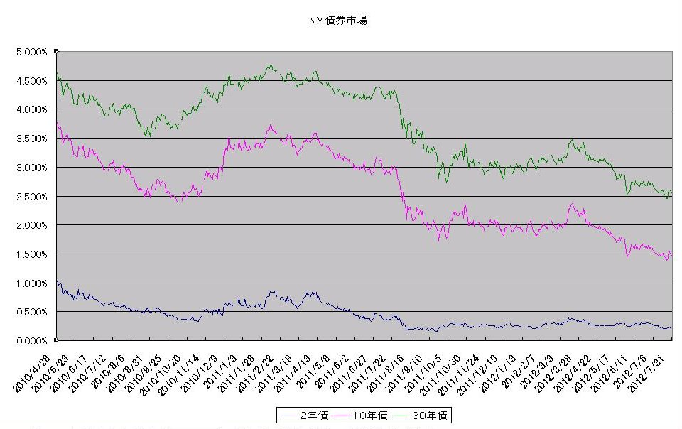 http://kawaseshijima.odayakaan.com/images/ny_bond_20120801.jpg