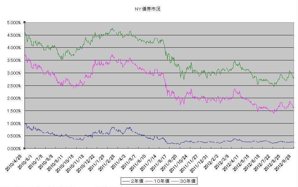 http://kawaseshijima.odayakaan.com/images/ny_bond_20121001.jpg