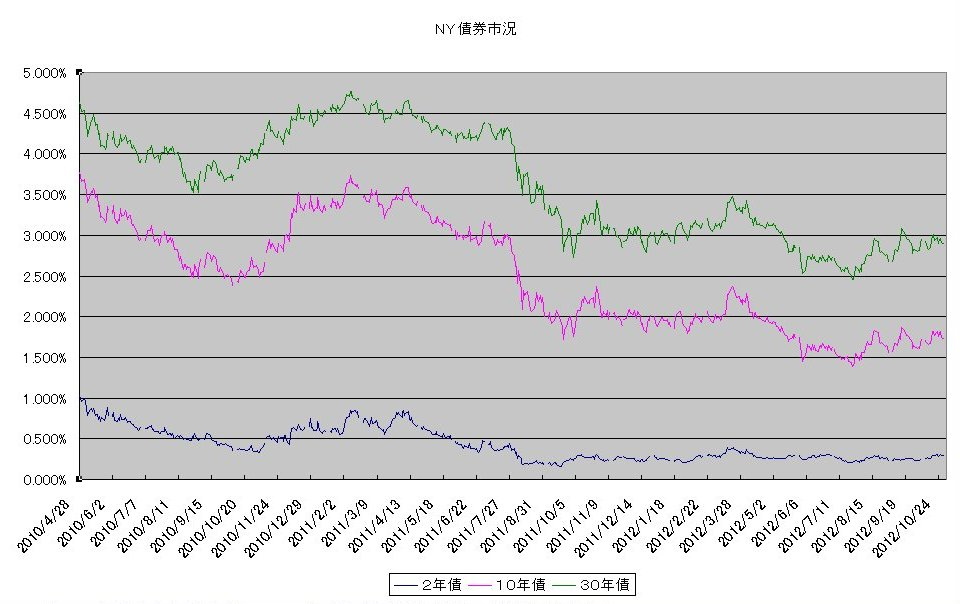 http://kawaseshijima.odayakaan.com/images/ny_bond_20121101.jpg