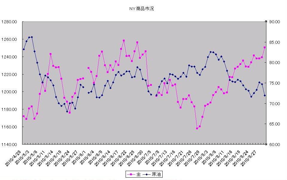 http://kawaseshijima.odayakaan.com/images/ny_commodity_20100901.jpg