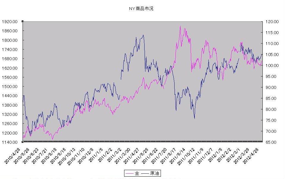 http://kawaseshijima.odayakaan.com/images/ny_commodity_20120501.jpg